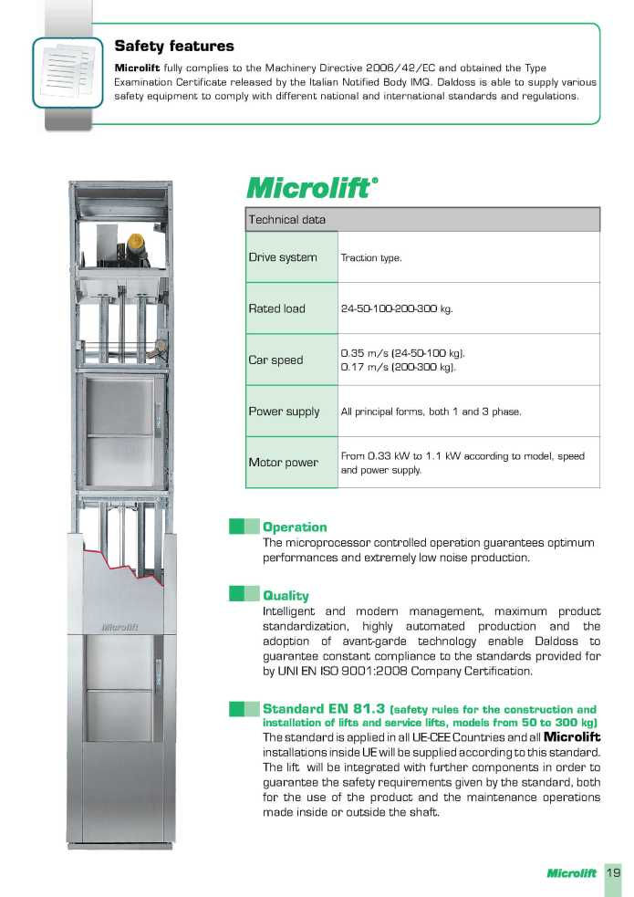 https://i2.wp.com/www.cauret.fr/wp-content/uploads/2014/01/Microlift_GB11PML02_Alta_19.jpg?fit=695%2C983