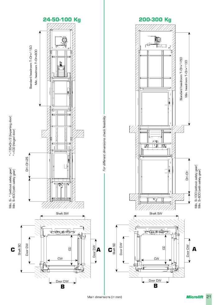 https://i2.wp.com/www.cauret.fr/wp-content/uploads/2014/01/Microlift_GB11PML02_Alta_21.jpg?fit=695%2C983