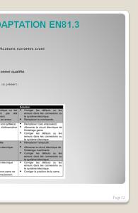 https://i2.wp.com/www.cauret.fr/wp-content/uploads/2014/11/Diapositive52_resultat141.png?fit=195%2C300
