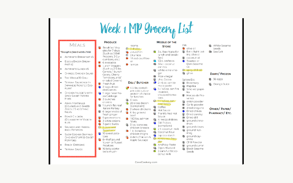 Whole30 Round 2 Week 1 Grocery List