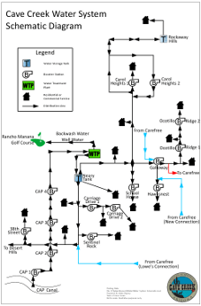 Cave Creek, AZ  Official Site  Water System Facts, Maps