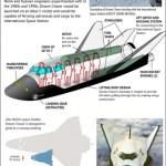Sierra Nevada entrega nave espacial para testes na NASA