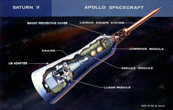Apollo_Spacecraft_diagram
