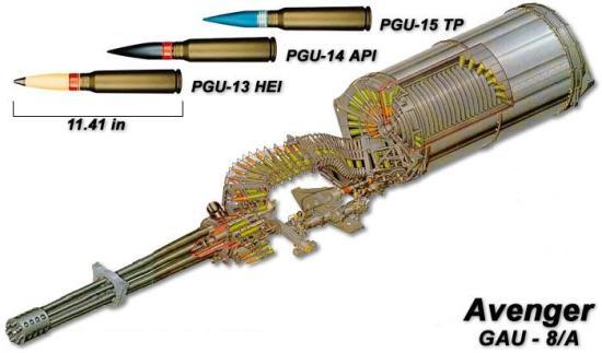 Canhão-A-10-Avenger-GAU-A-8