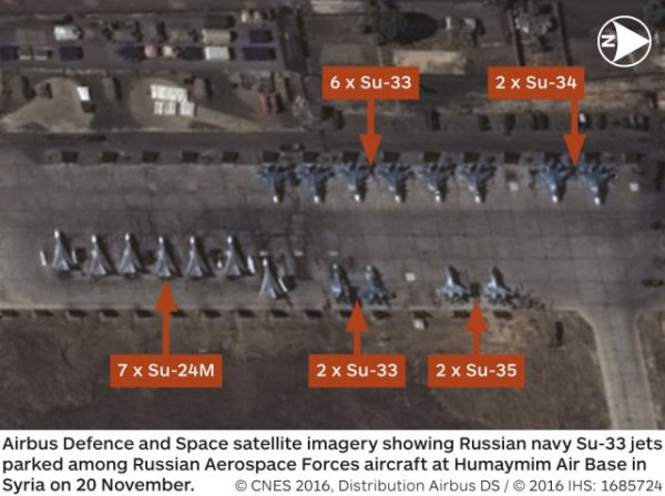 Satélite flagra 8 caças navais Su-33 estacionados na Base de Humaymim, Síria. (Foto: Airbus/IHS Janes)