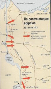 T 10 174x300 - Guerra do Yom Kippur: choque de Titãs