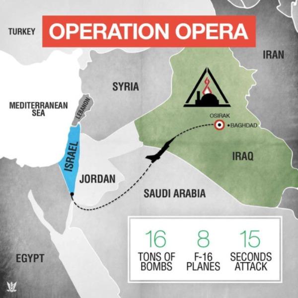 operação opera - 36 anos da Operação Opera, o ataque israelense ao reator nuclear iraquiano