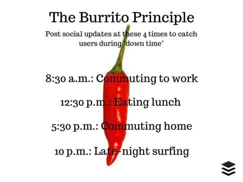 the-burrito-principle-and-beyond-10-unique-marketing-ideas-4-1024