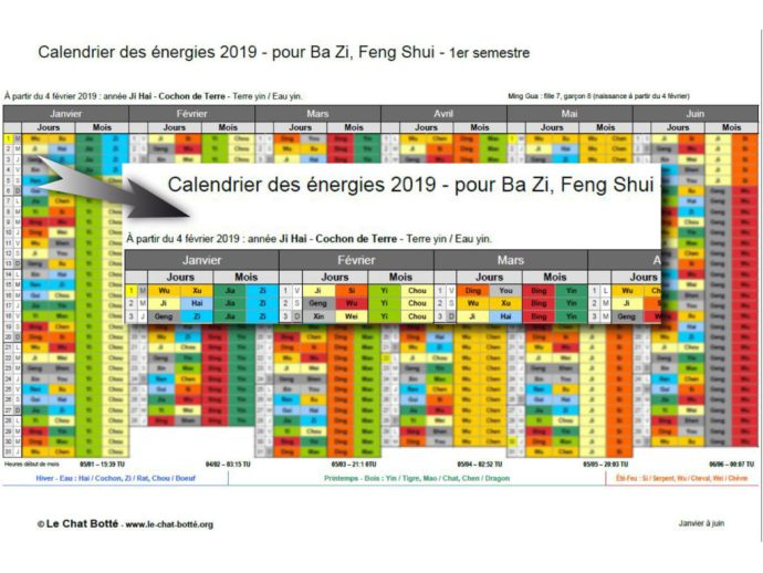 Calendrier des énergies 2019 de Caza Zen.