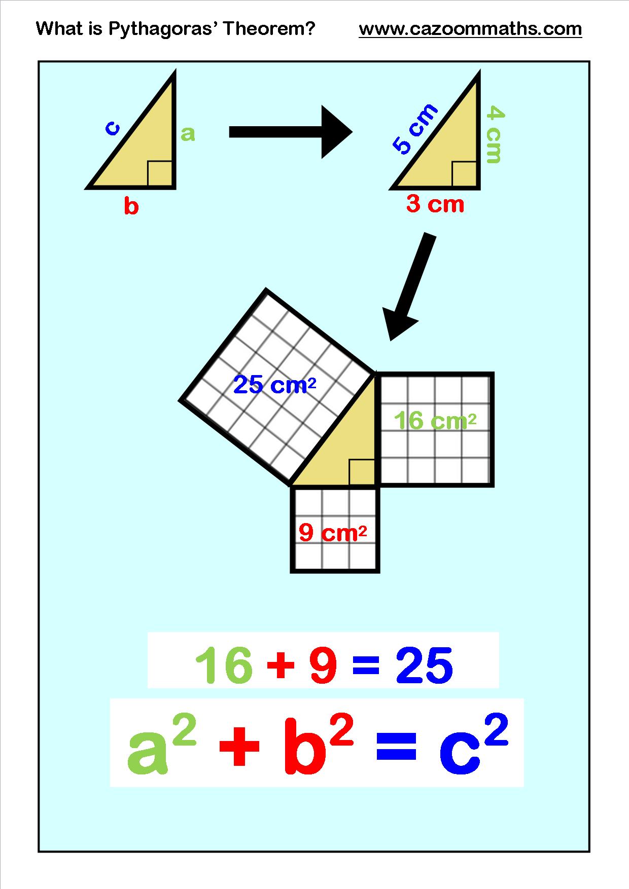 Geometry Teaching Resources