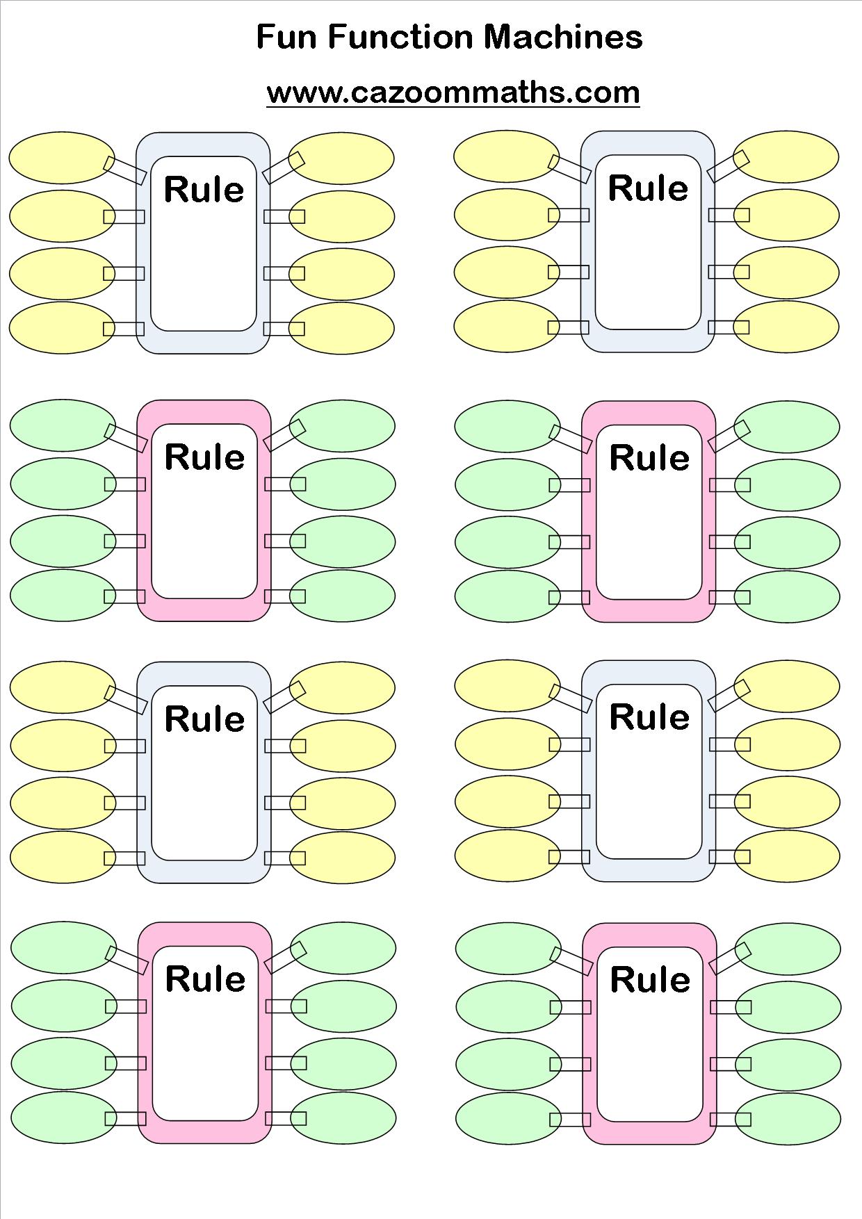 Algebra Resources