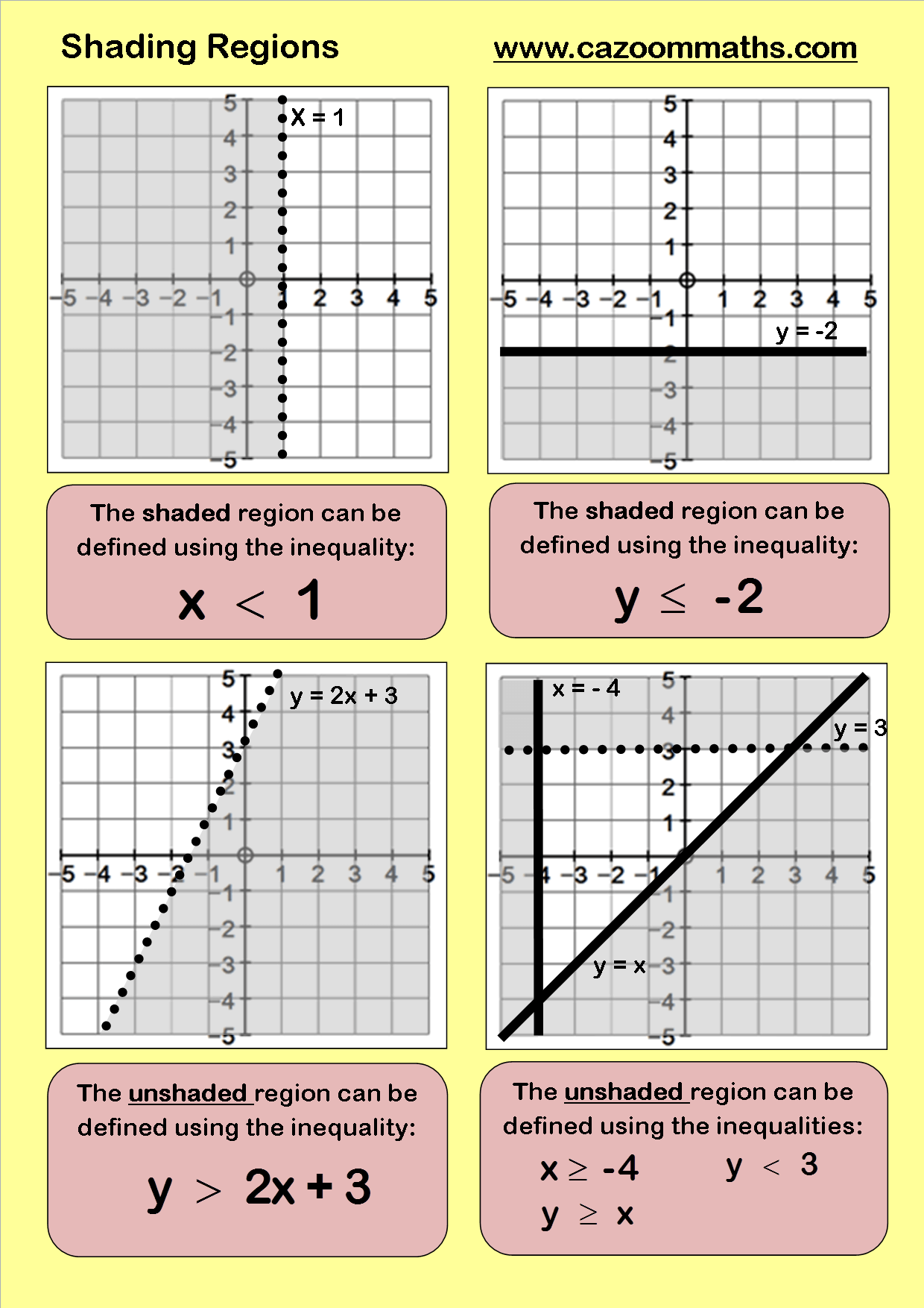 Gcse Foundation Maths Inequalities Worksheet