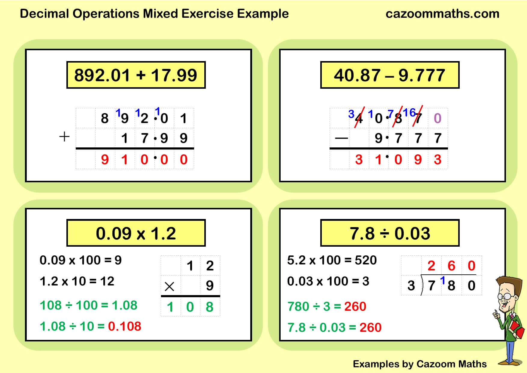 Adding And Subtracting Decimals Example