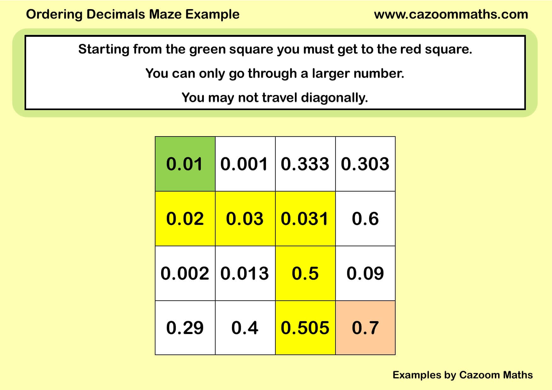 Ordering Decimals Maze Example