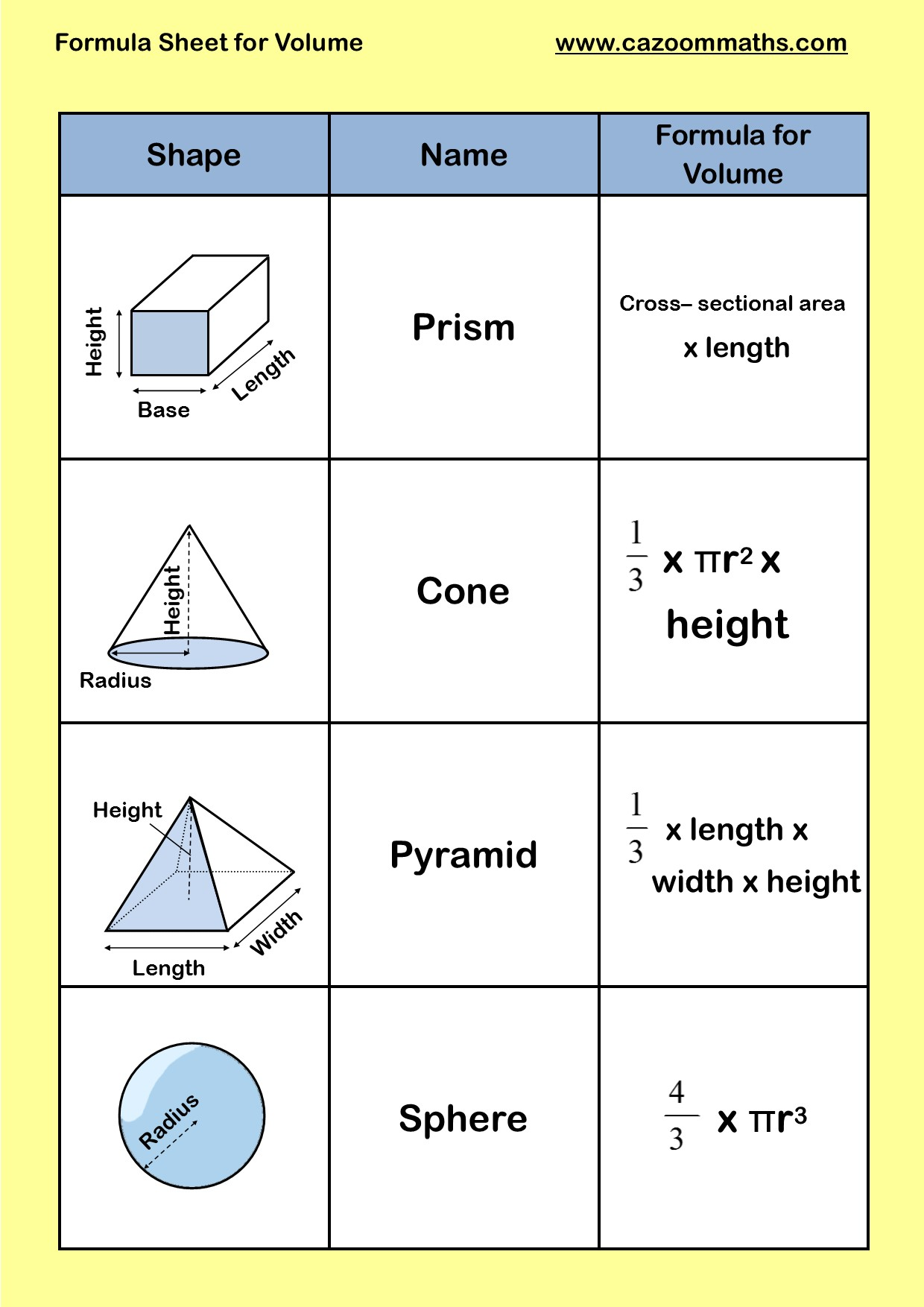 Ks3 Amp Ks4 3d Shapes Worksheets