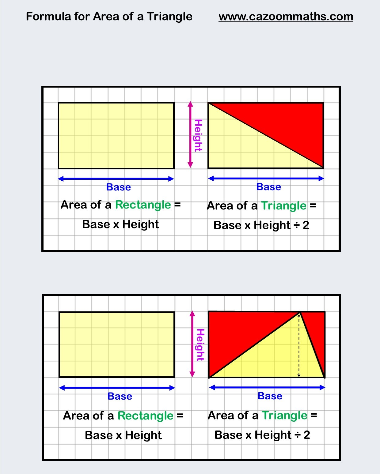 Area Worksheets Ks3