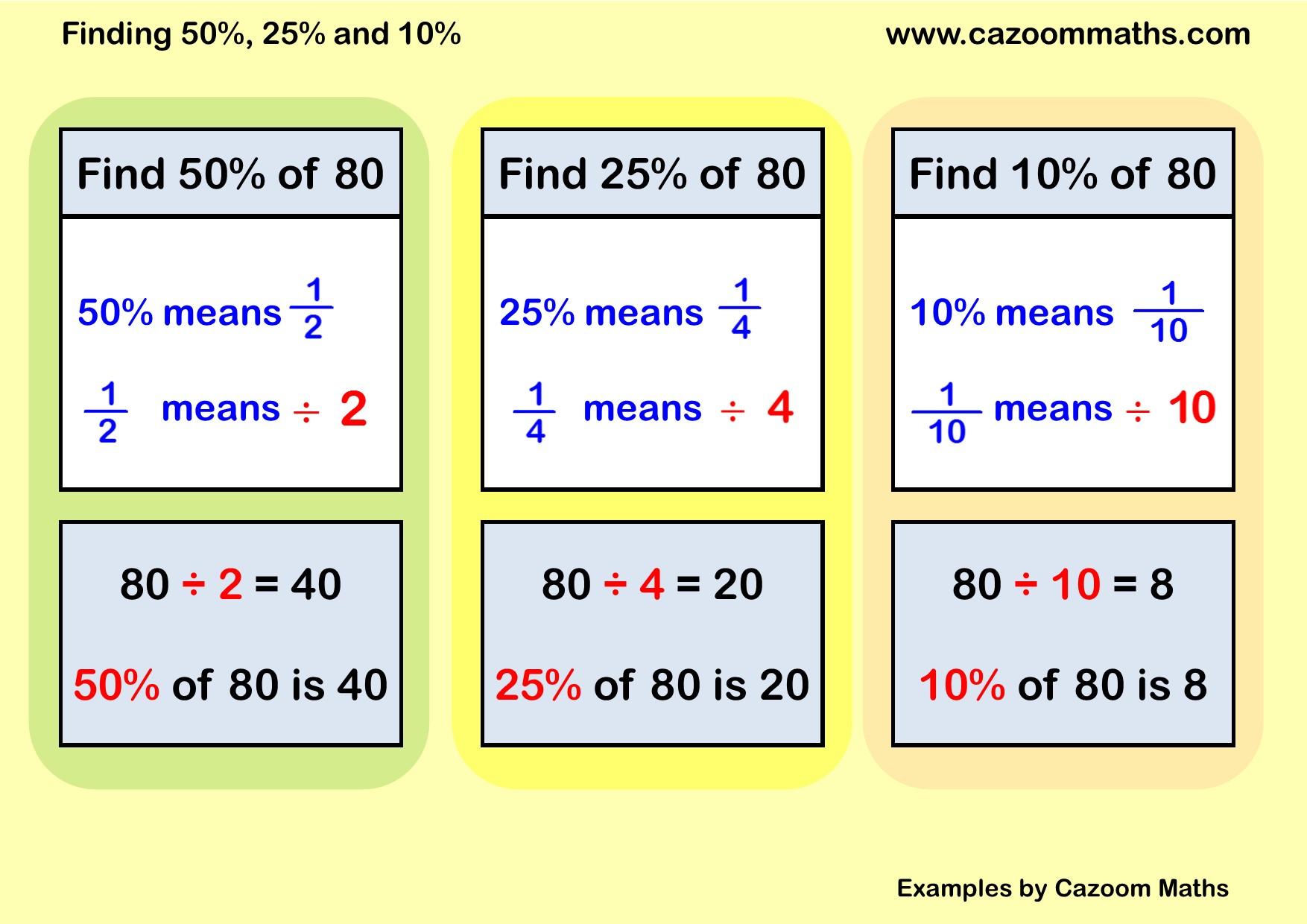 Percentage Worksheets With Answers