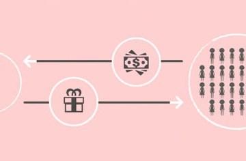 Guía Crowdfunding (ii)