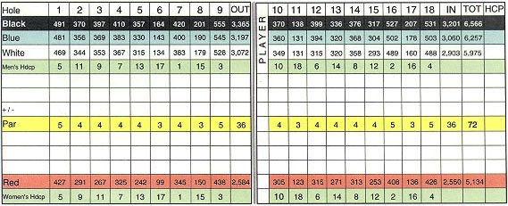 Chequamegon Bay Golf Course Scorecard