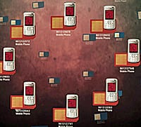 Cellphone graphic