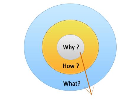 Golden-Circle2