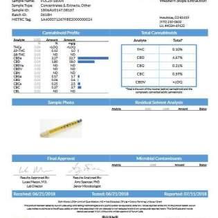 Floyd's of Leadville CBD Full Spectrum Tincture 1,200mg