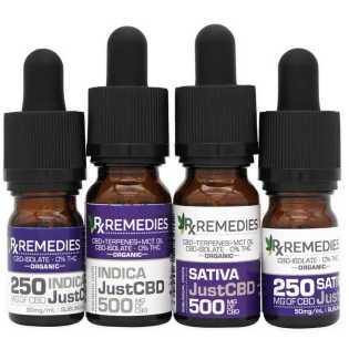 Rx Remedies