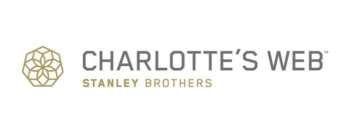 Charlottes Web Holdings Inc Charlottes Web Holdings Inc