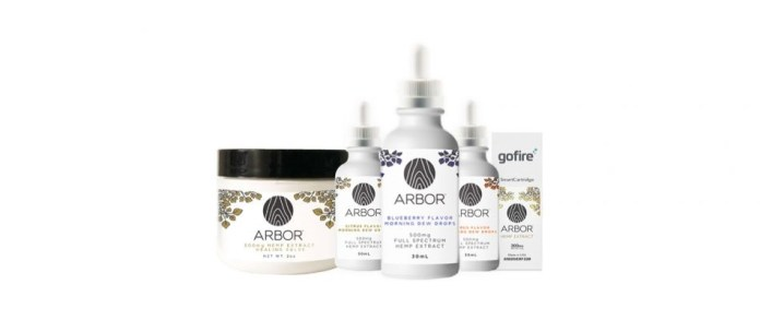 Aria Brands-CBD Products-CBDToday