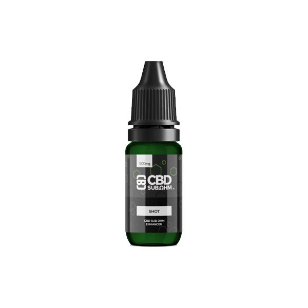 Sublingual CBD drops