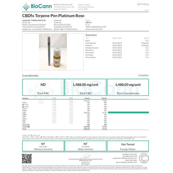 CBDfx Terpene pen Platinum Rose Lab Report