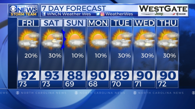 Rare July cold front coming this weekend
