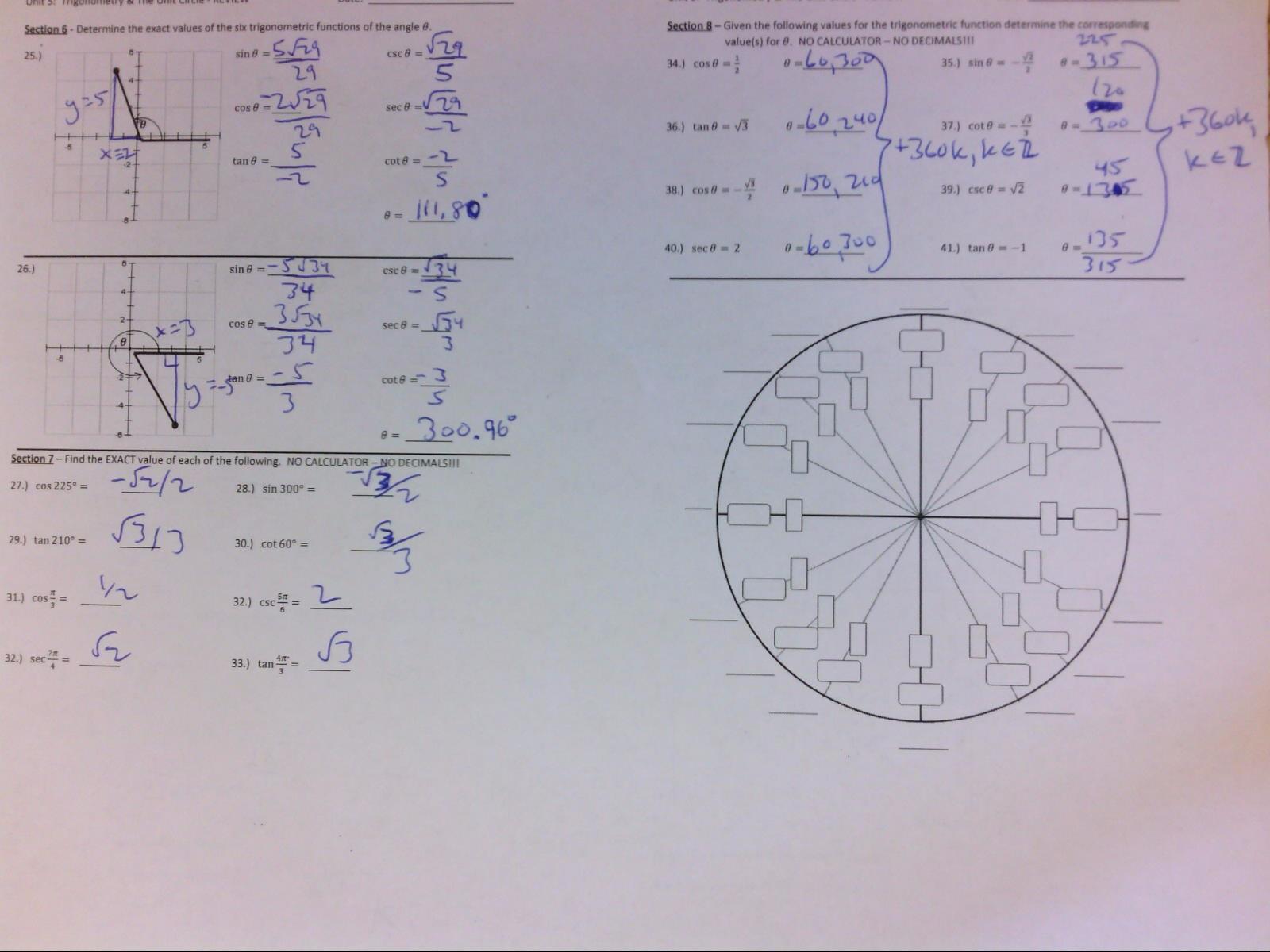 Wetzel Gregory Unit 5 Unit Circle Exact Values