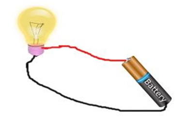 Electricity And Circuits Cbse Science Class 6 Chapter Wise