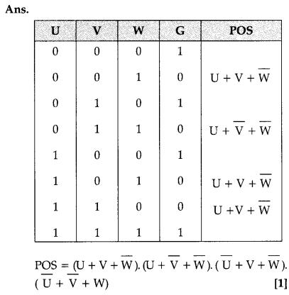 ncert-solutions-class-12-computer-science-c-boolean-algebra-(187-1)