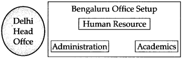ncert-solutions-for-class-12-computer-science-c-networking-and-open-source-concepts-(205-4)