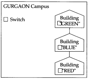 ncert-solutions-for-class-12-computer-science-c-networking-and-open-source-concepts-(209-1)