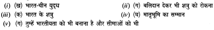 Chapter Wise Important Questions CBSE Class 10 Hindi B - कर चले हम फ़िदा 26