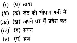 Chapter Wise Important Questions CBSE Class 10 Hindi B - दोहे 27