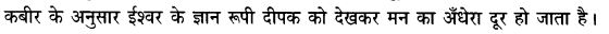 Chapter Wise Important Questions CBSE Class 10 Hindi B -साखी 10