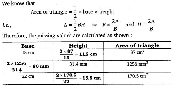 NCERT Solutions for Class 7 Maths Chapter 11 Perimeter and Area 16