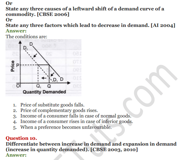 NCERT Solutions for Class 12 Micro Economics Chapter 3 Demand 24