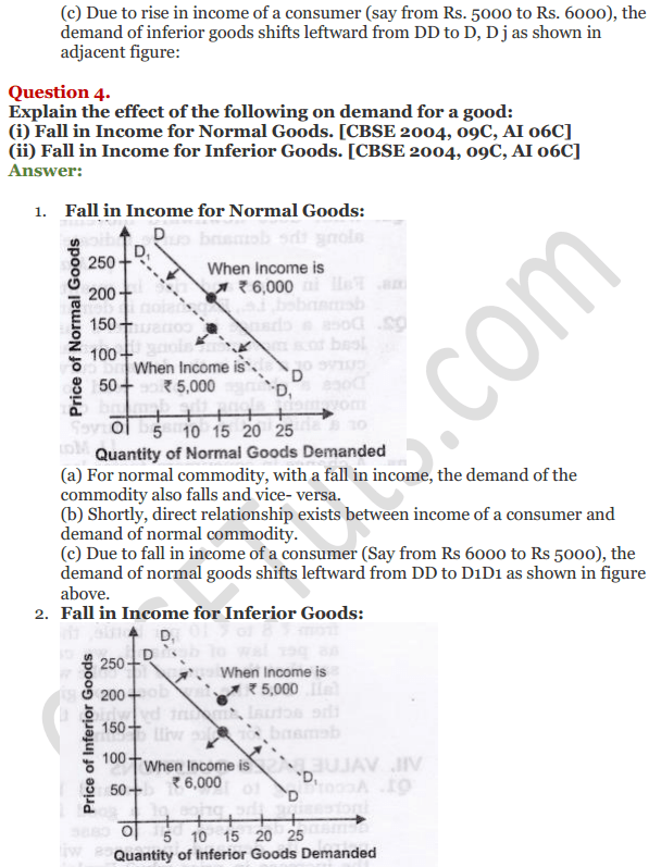 NCERT Solutions for Class 12 Micro Economics Chapter 3 Demand 38
