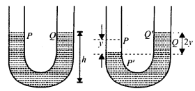 NCERT Solutions for Class 11 Physics Chapter 14 Oscillations 22