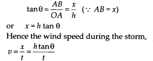 NCERT Solutions for Class 11 Physics Chapter 2 Units and Measurements 18