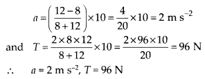 NCERT Solutions for Class 11 Physics Chapter 5 Laws of Motion 14