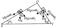 NCERT Solutions for Class 11 Physics Chapter 6 Work Energy and Power 22