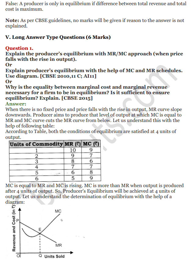 NCERT Solutions for Class 12 Micro Economics Chapter 9 Producer Equilibrium 12