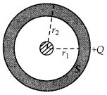 NCERT Solutions for Class 12 Physics Chapter 2 Electrostatic Potential and Capacitance 21
