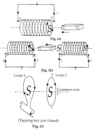 NCERT Solutions for Class 12 Physics Chapter 6 Electromagnetic Induction 4